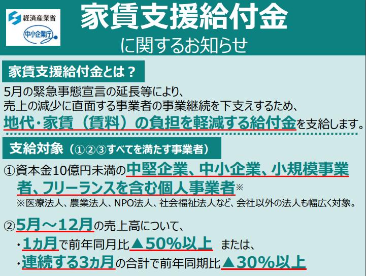 家賃支援給付金申請の概要と申請書類の解説(中小法人編)